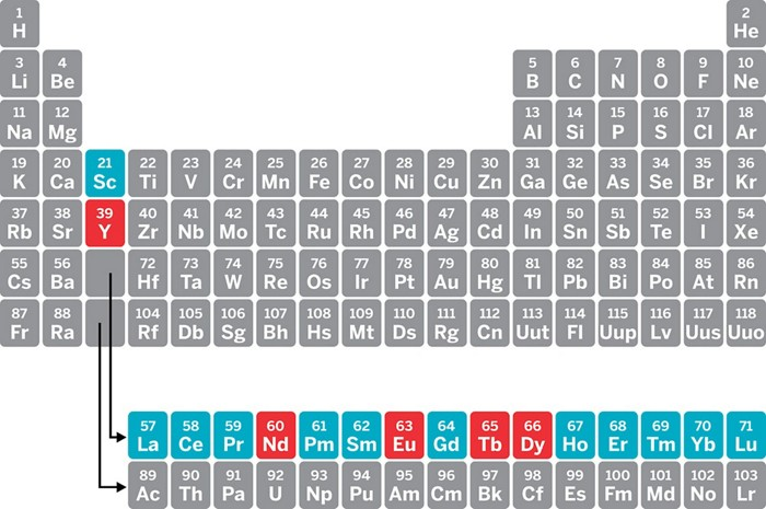 09628-cover-periodictable.jpg