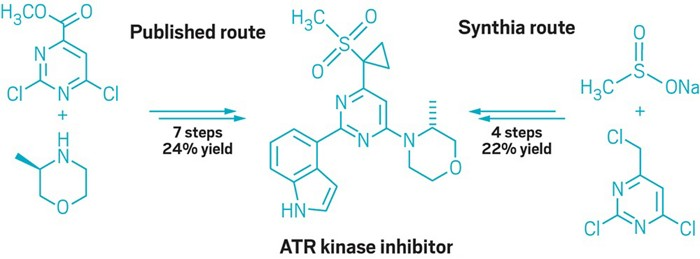 09634-feature1-synthesis.jpg