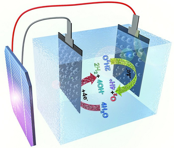 Catalyst frees hydrogen from seawater