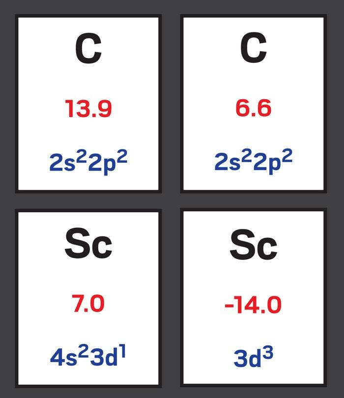 09723-scicon9-elements.jpg
