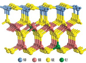 09724-scicon40-catalyst-cn-new.jpg