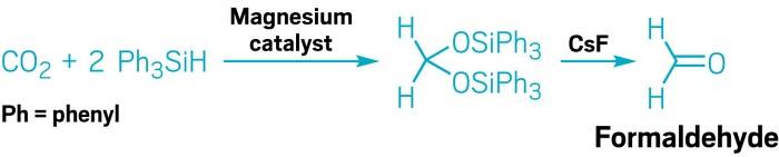CO₂ converts into formaldehyde at room temperature via a shelf-stable intermediate