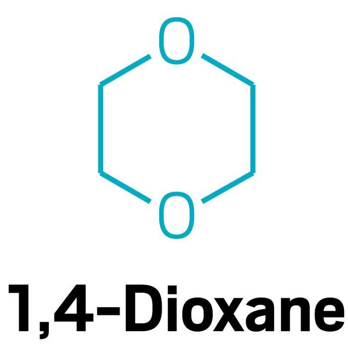 20190628lnp3-dioxane.jpg