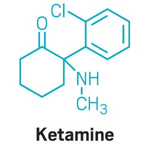 Ketamine is revolutionizing antidepressant research, but we still don't know how it works Tatol information