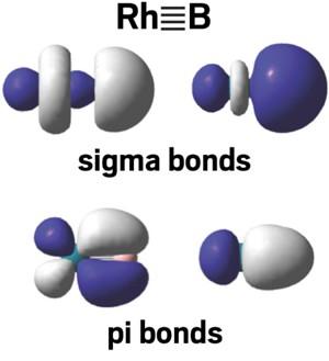 09805-scicon8-bonds.jpg