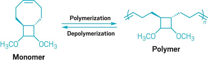Chemists make a recyclable polymer with the help of ring strain