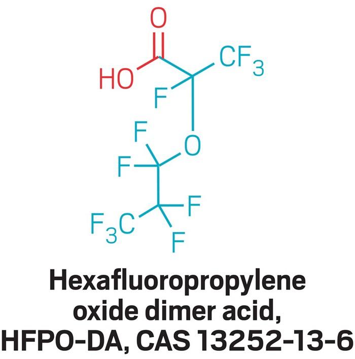 North Carolina cracks down on Chemours's fluoroether air
